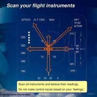 Study reveals serious deficiencies in instrument scan by Pilot Monitoring